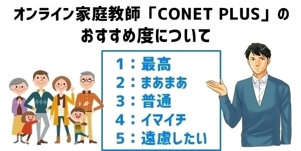 オンライン家庭教師「CONET PLUS」のおすすめ度