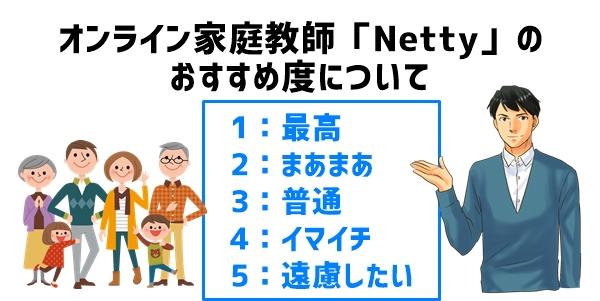 オンライン家庭教師「Netty」のおすすめ度